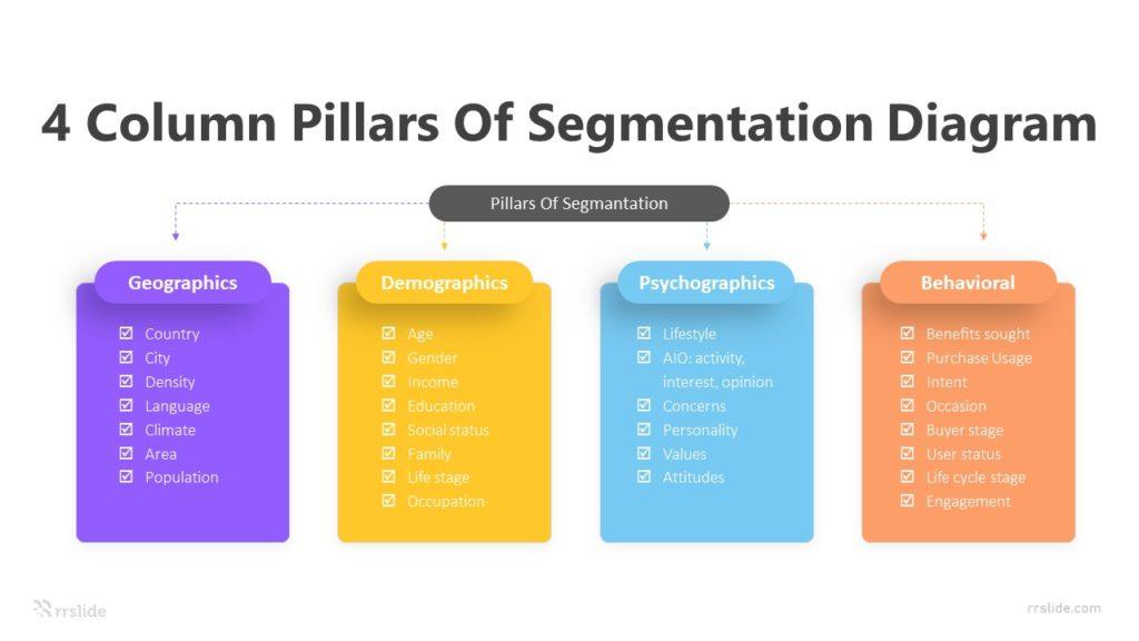 4 Column Pillars Of Segmentation Diagram Infographic Template