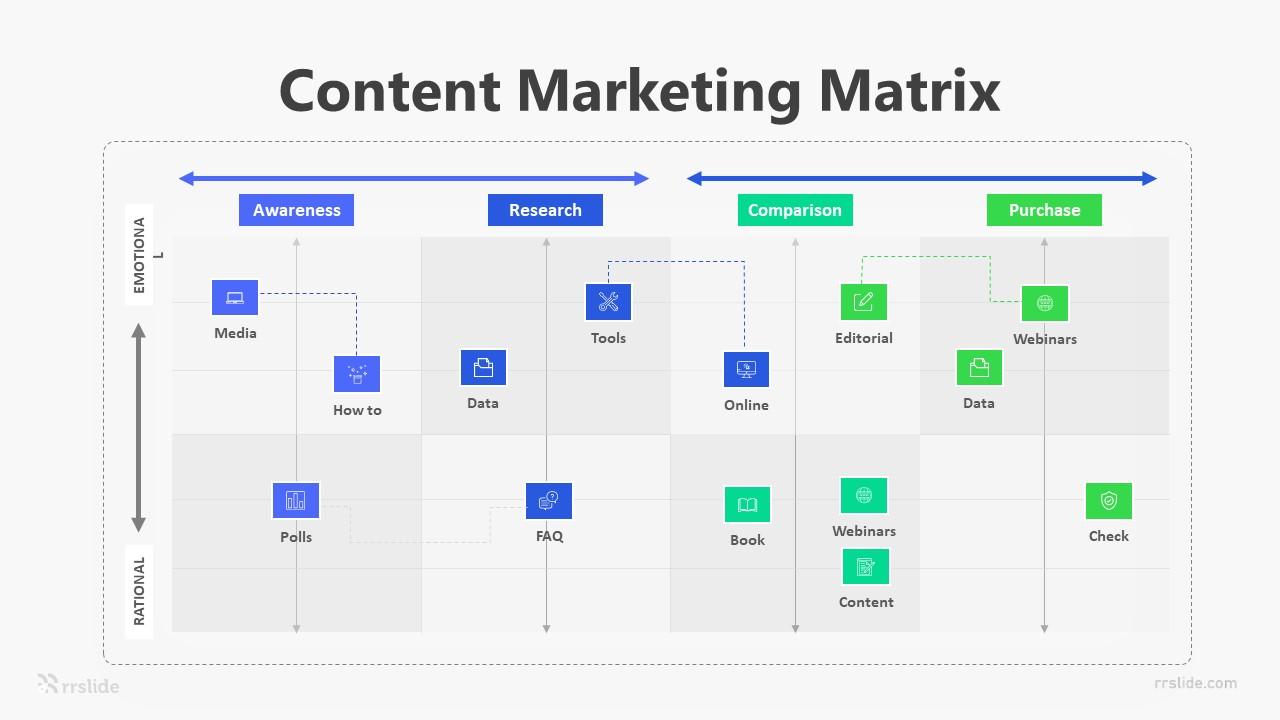 4 Content Marketing Matrix Infographic Template