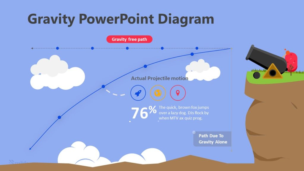 4 Gravity PowerPoint Diagram Infographic Template