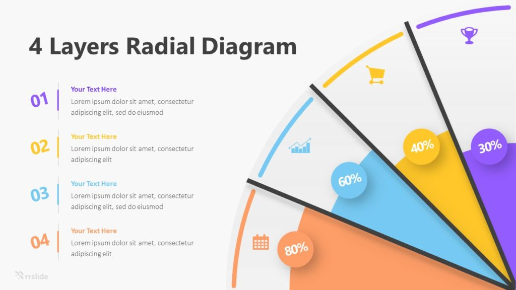 4 Layers Radial Diagram Infographic Template