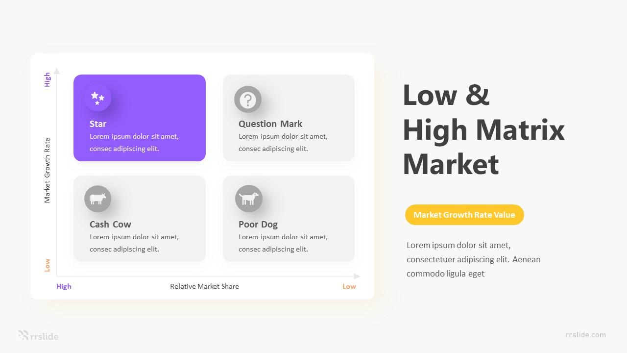 4 Low & High Matrix Market Infographic Template