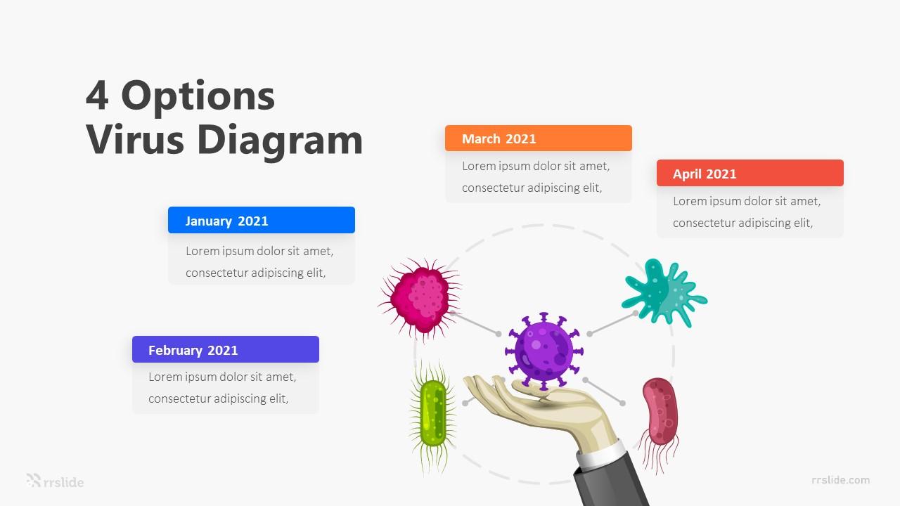 4 Options Virus Diagram Infographic Template