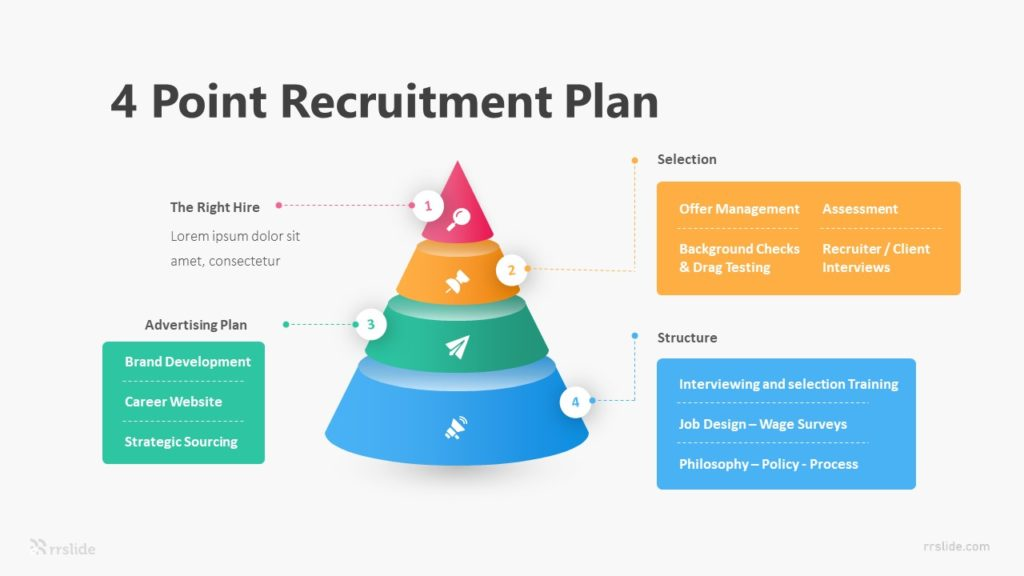 4 Point Recruitment Plan Infographic Template