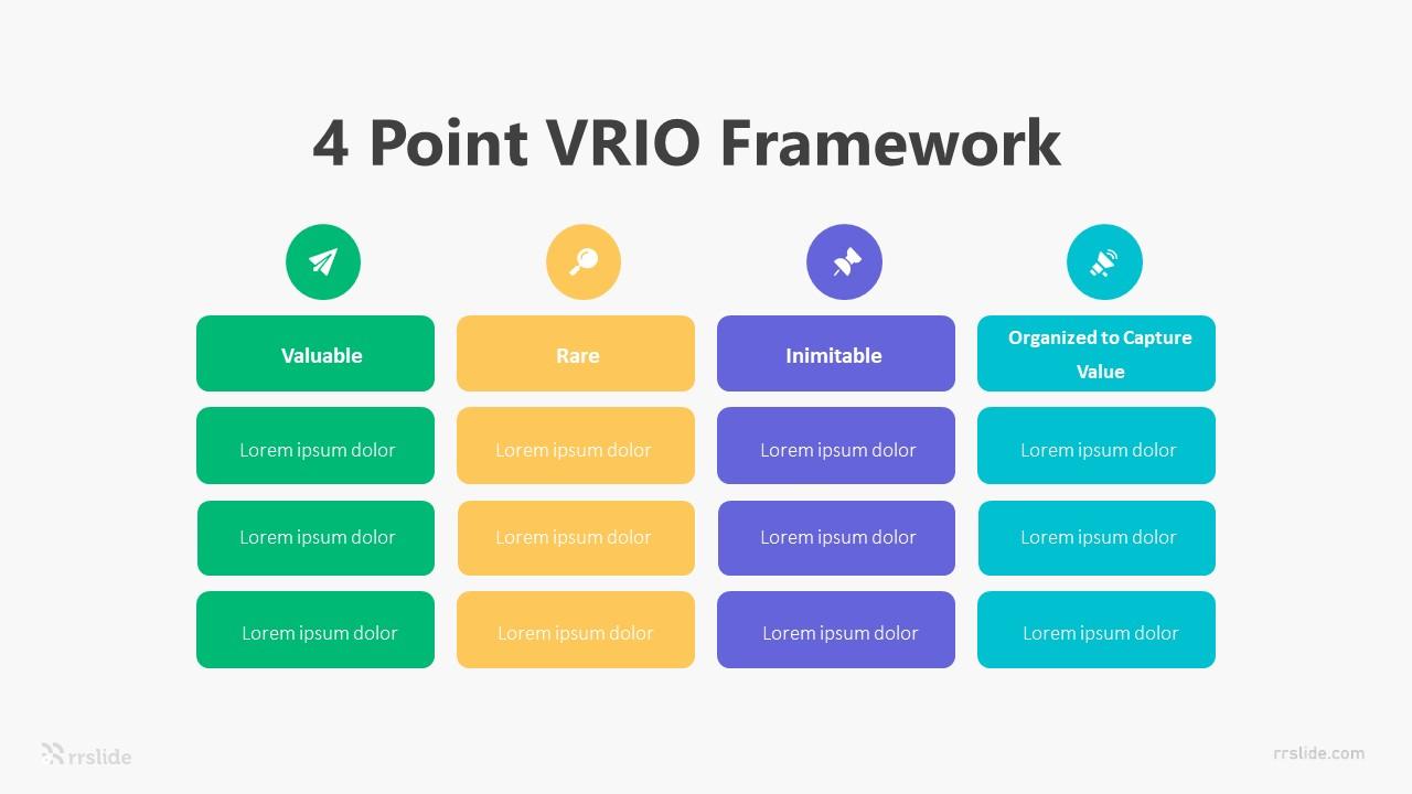 4 Point VRIO Framework Infographic Template