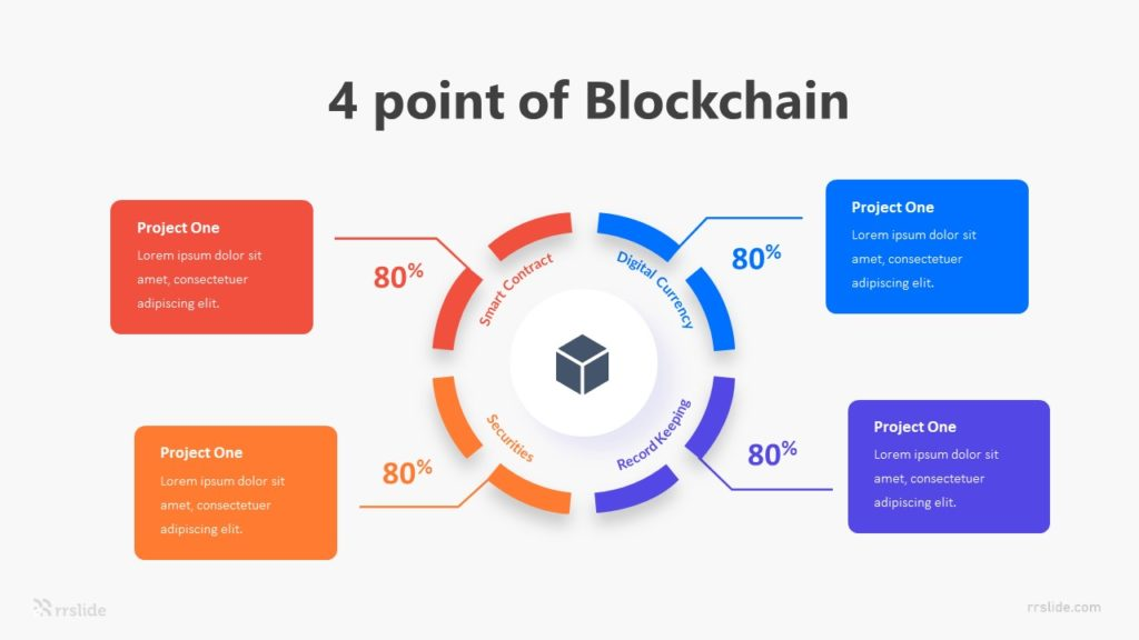 4 Point of Blockchain Infographic Template