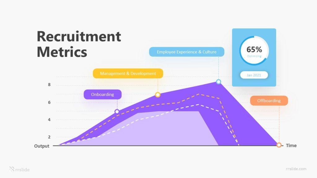 4 Recruitment Metrics Infographic Template