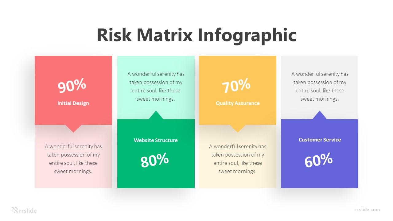 4 Risk Matrix Infographic Template
