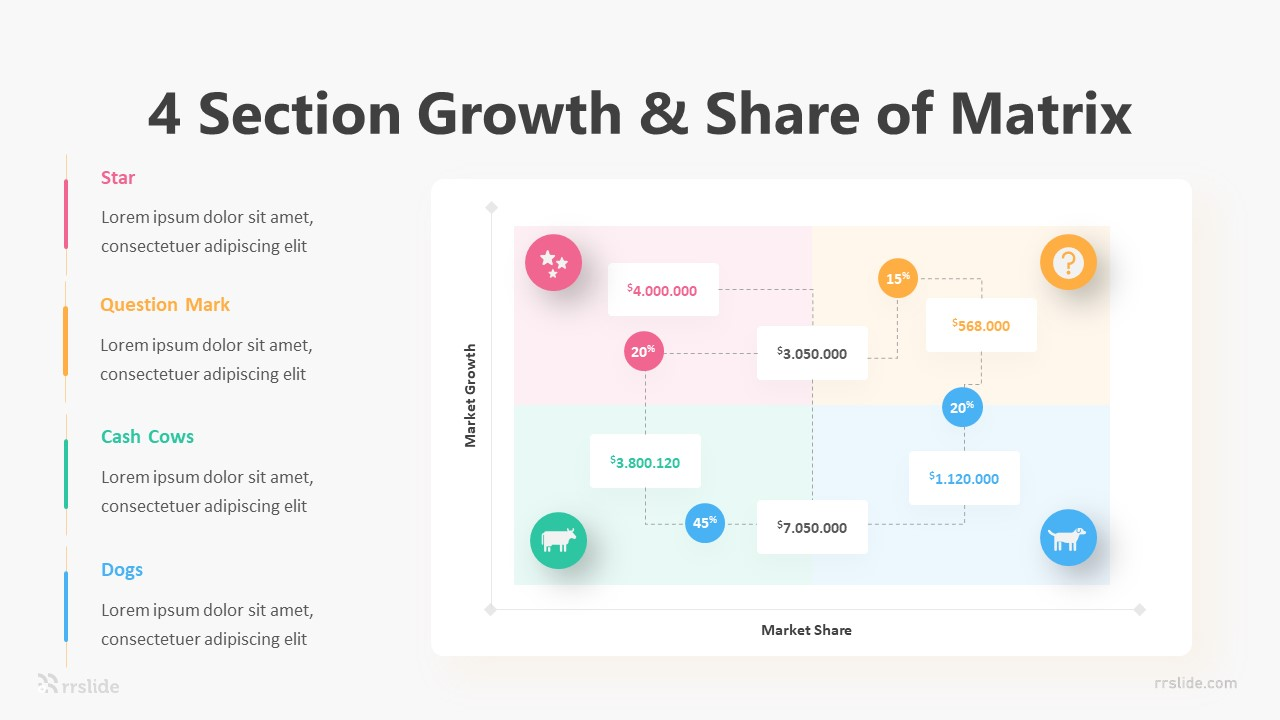 4 Section Growth & Share of Matrix Infographic Template