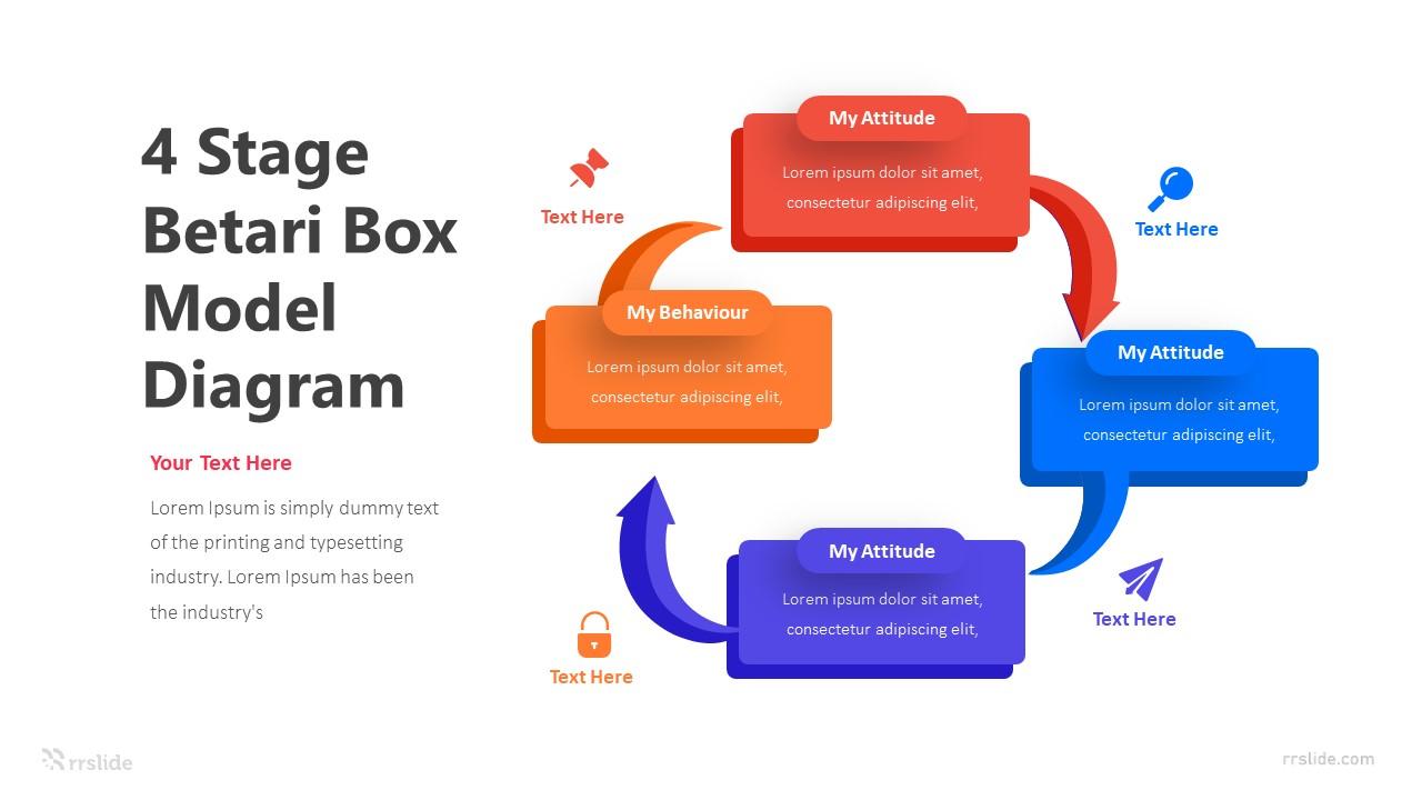 4 Stage Betari Box Model Diagram Infographic Template
