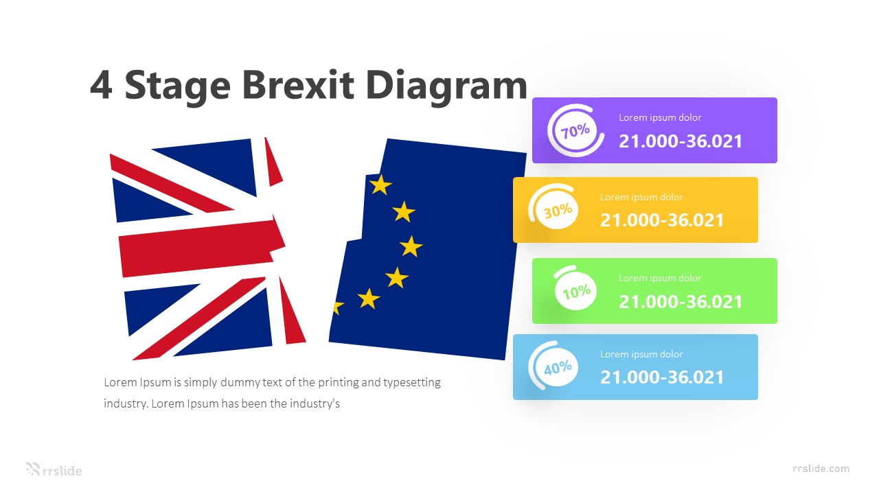 4 Stage Brexit Diagram Infographic Template