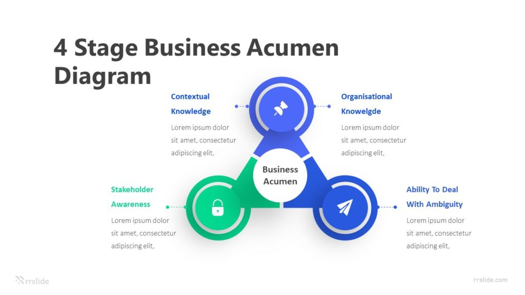 4 Stage Business Acumen Diagram Infographic Template