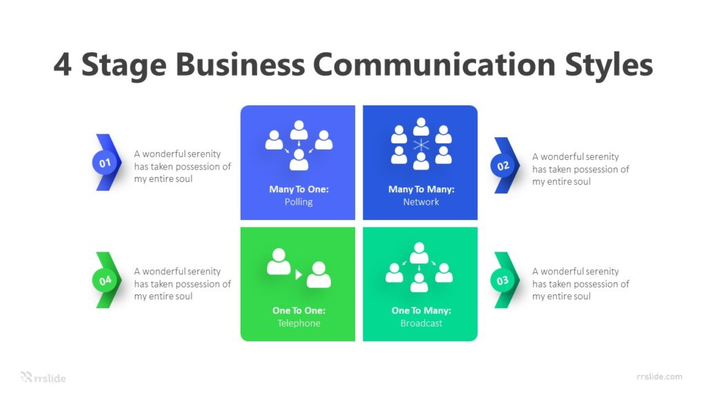 4 Stage Business Communication Styles Infographic Template