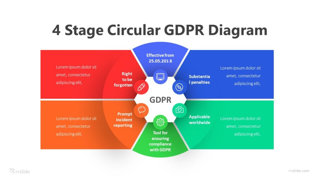 4 Stage Circular GDPR Diagram Infographic Template