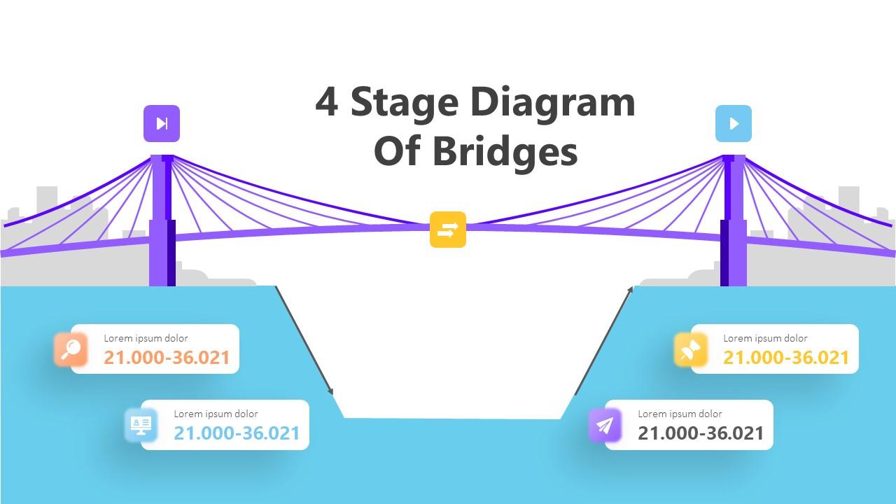 4 Stage Diagram Of Bridges Infographic Template