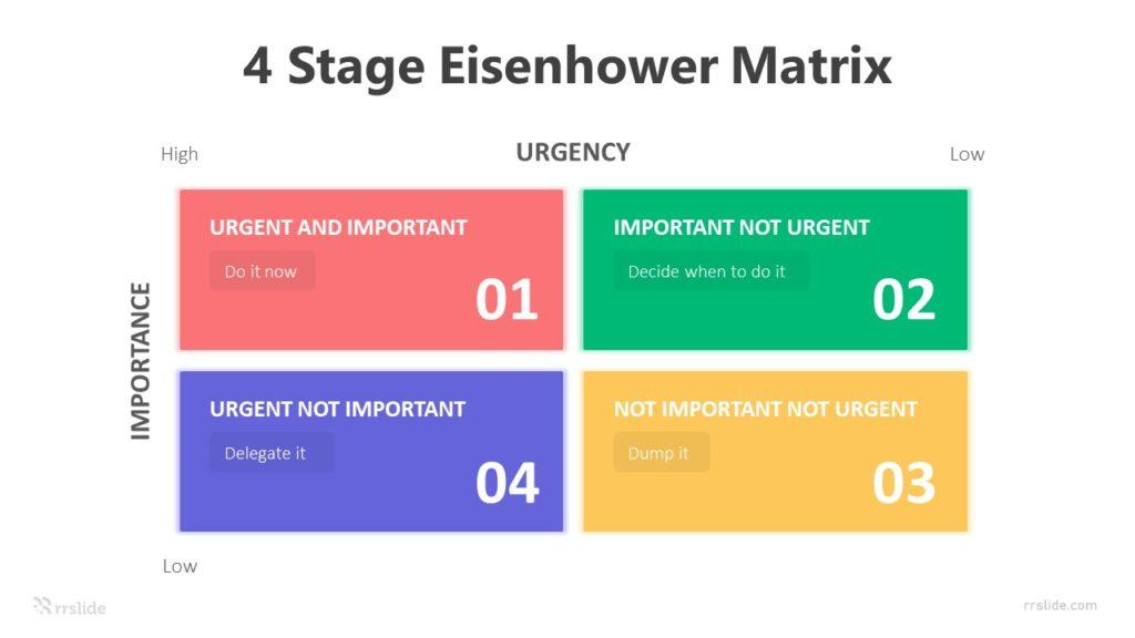 4 Stage Eisenhower Matrix Infographic Template