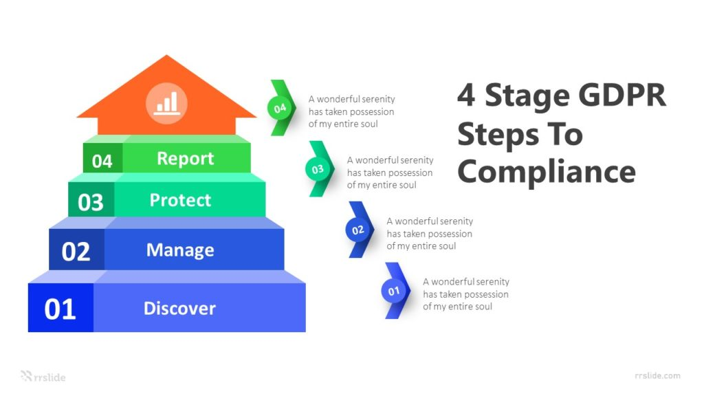 4 Stage GDPR To Compliance Infographic Template