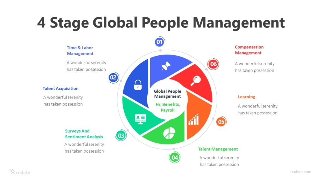 4 Stage Global People Management Infographic Template