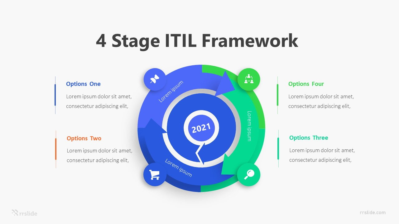 4 Stage ITIL Framework Infographic Template