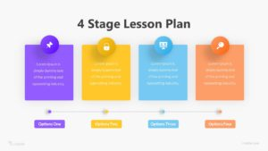 4 Stage Lesson Plan Infographic Template