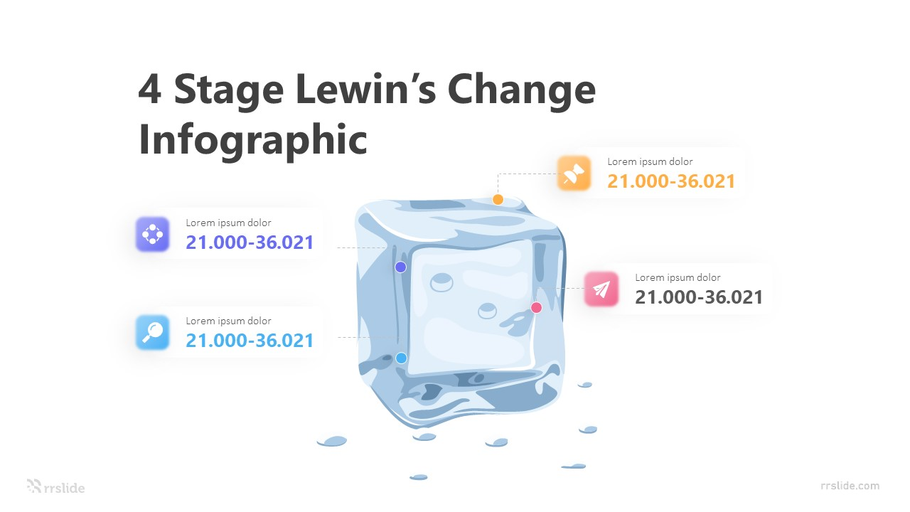 4 Stage Lewin's Change Infographic Template