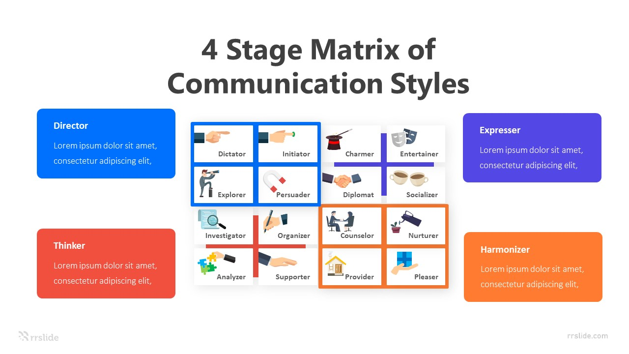 4 Stage Matrix Communication Styles Infographic Template