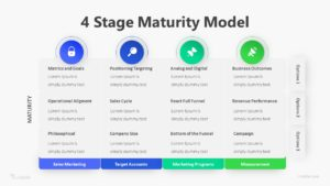 4 Stage Maturity Model Infographic Template