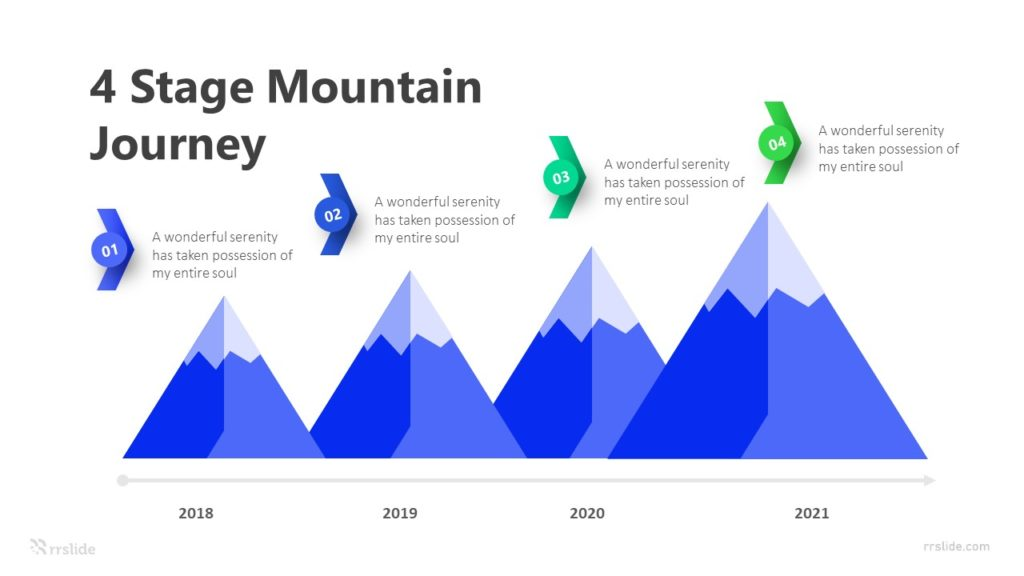 4 Stage Mountain Journey Infographic Template