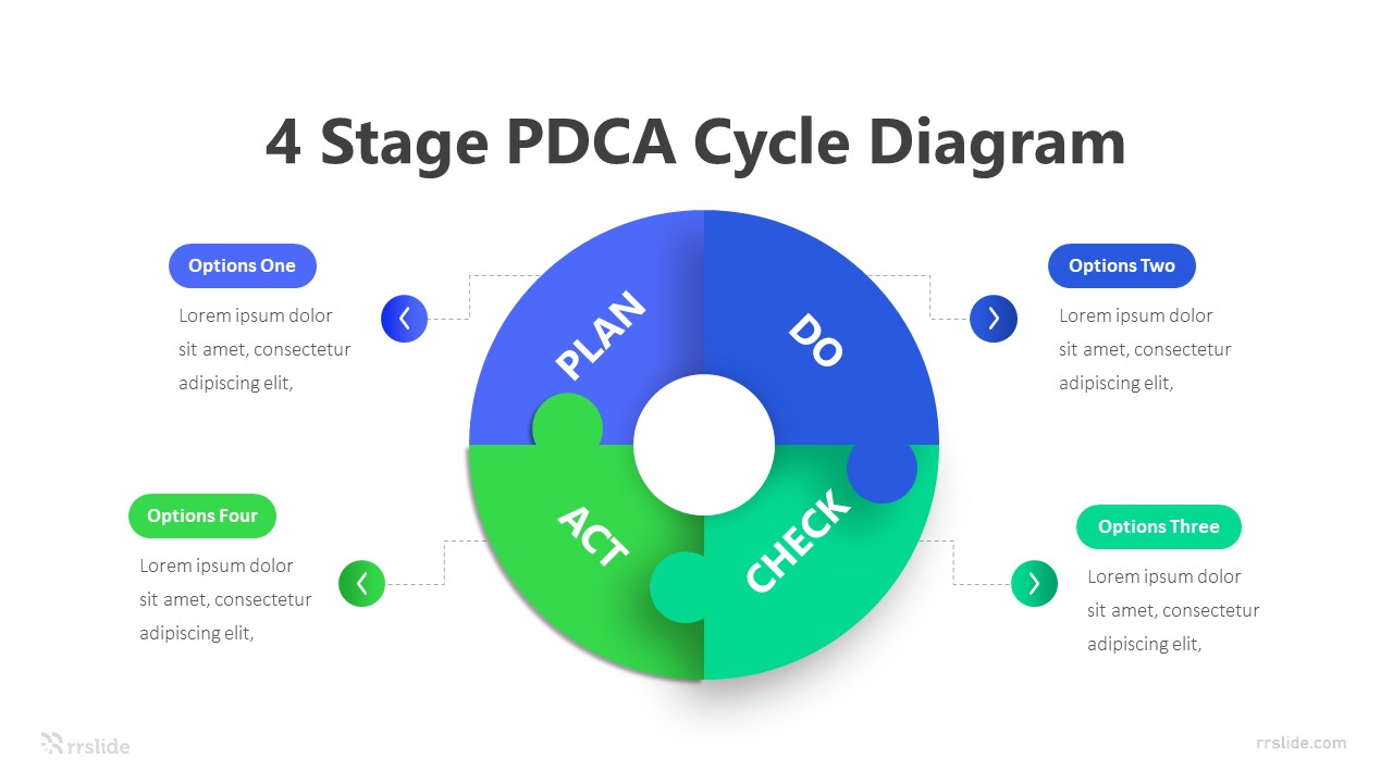 4 Stage PDCA Cycle Diagram Infographic Template