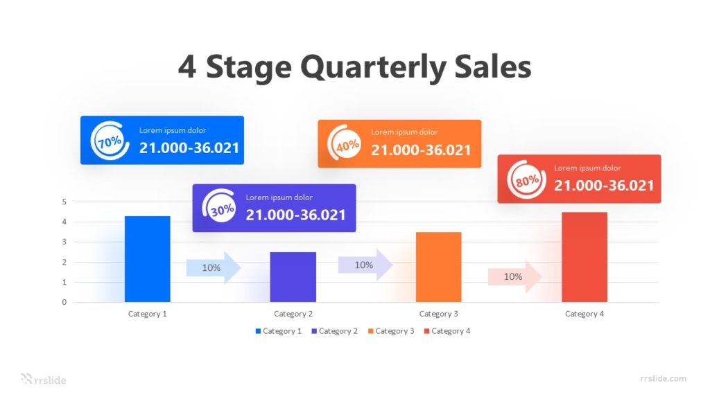 4 Stage Quarterly Sales Infographic Template