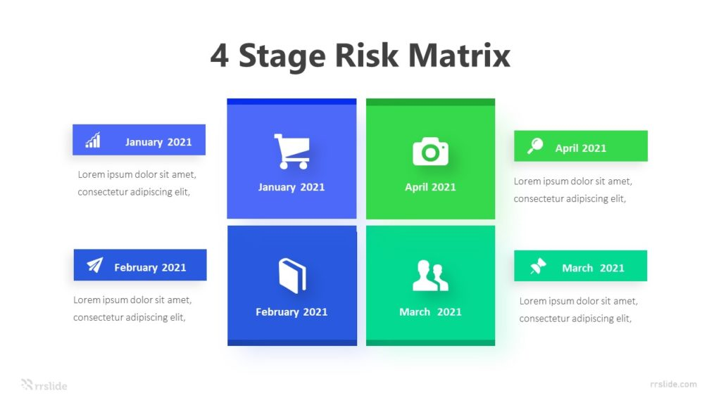 4 Stage Risk Matrix Infographic Template