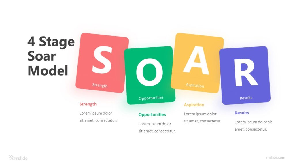 4 Stage Soar Model Infographic Template