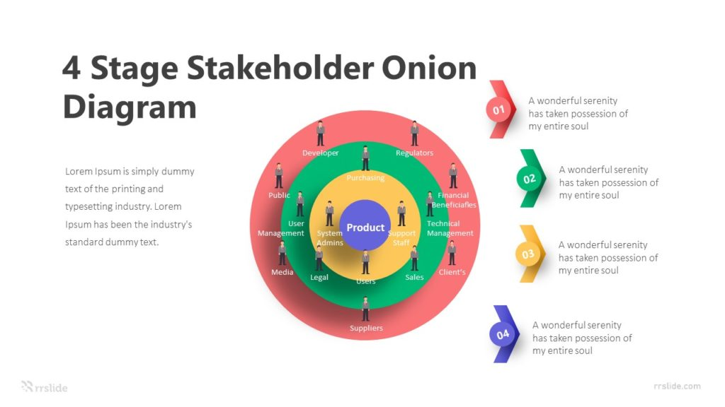 4 Stage Stakeholder Onion Diagram Infographic Template