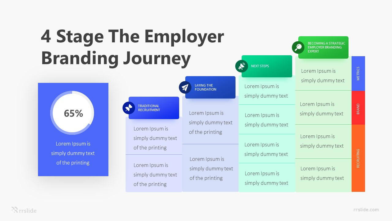 4 Stage The Employer Branding Journey Infographic Template