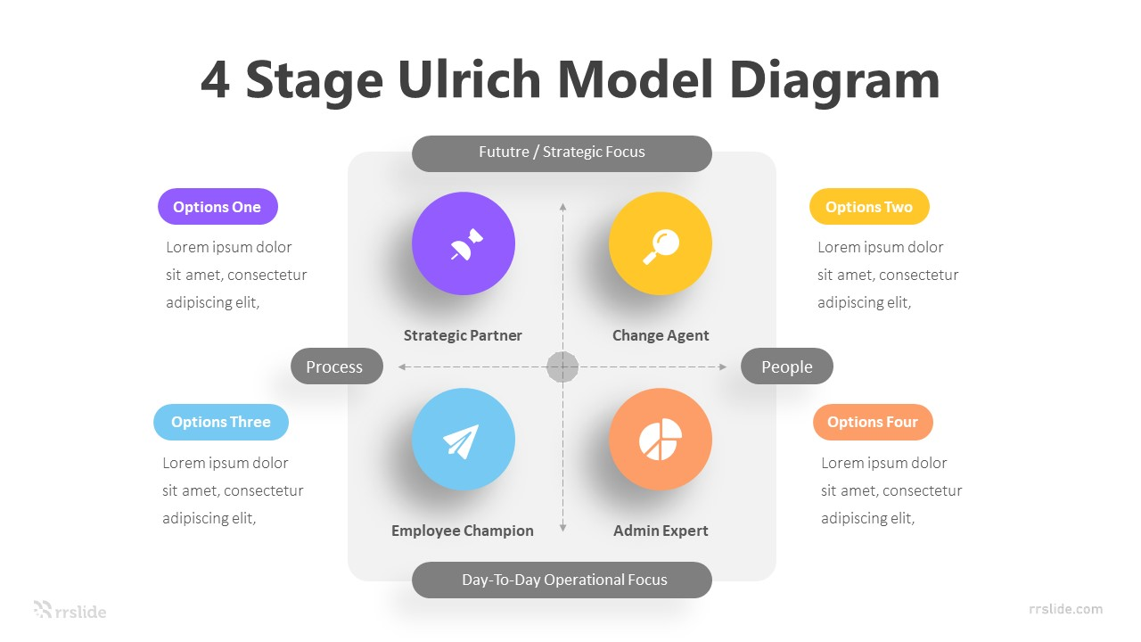 4 Stage Ulrich Model Diagram Infographic Template
