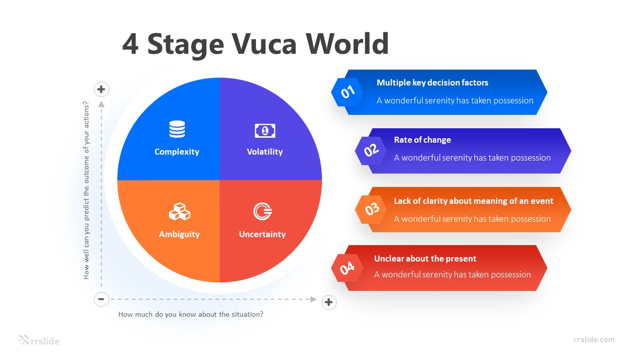 4 Stage Vuca World Infographic Template