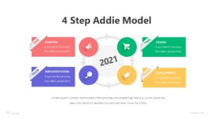 4 Step Addie Model Infographic Template