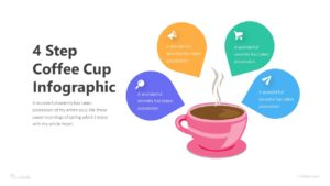 4 Step Coffee Cup Infographic Template