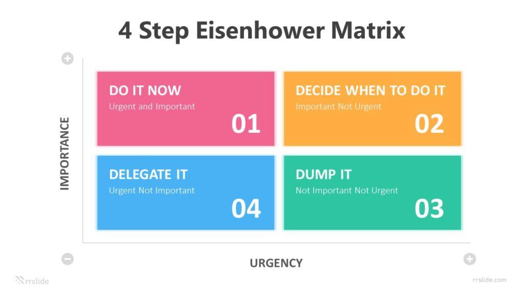 4 Step Eisenhower Matrix Infographic Template