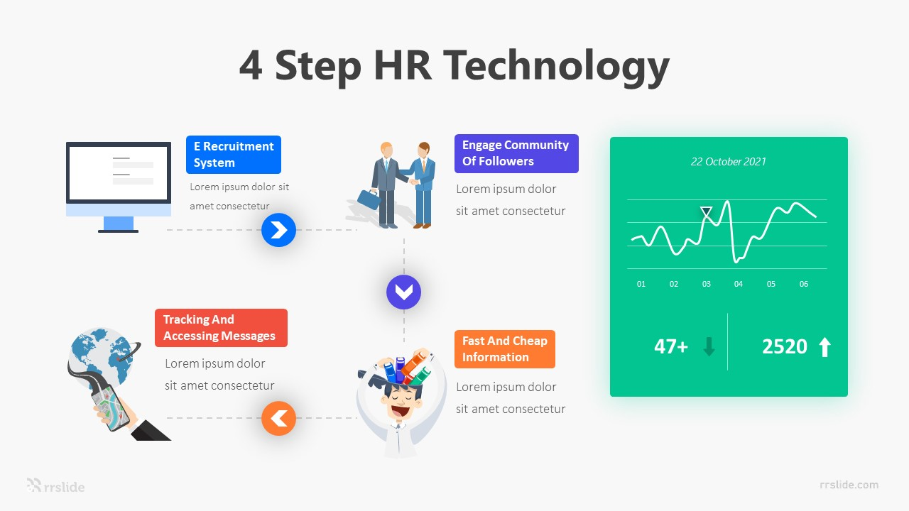 4 Step HR Technology Infographic Template