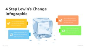 4 Step Lewin's Change Infographic Template