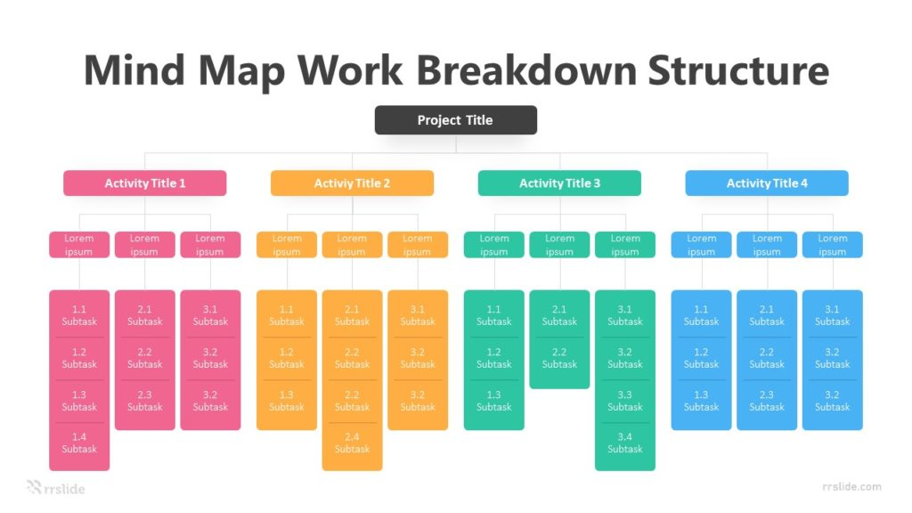 4 Step Mind Map Work Breakdown Structure Infographic Template