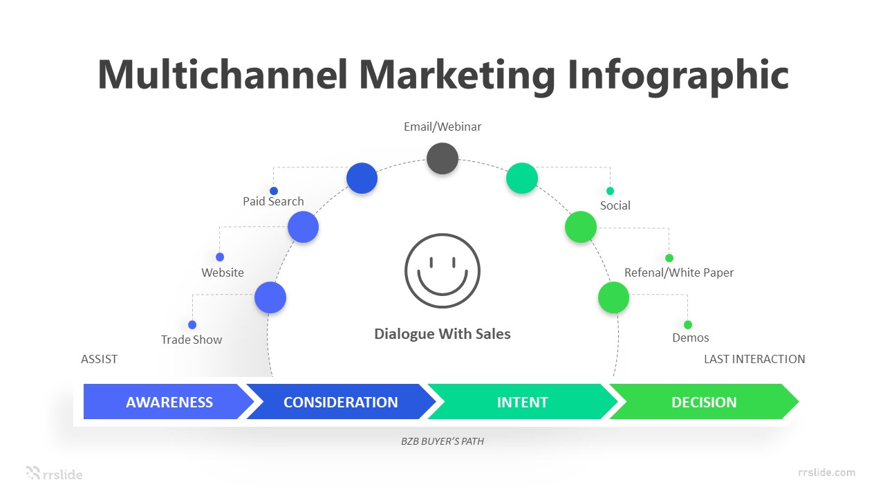 4 Step Multichannel Marketing Infographic Template