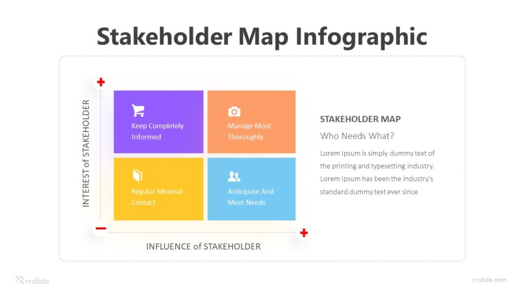 4 Step Stakeholder Map Infographic Template