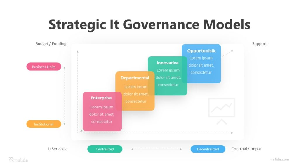 4 Step Strategic It Governance Models Infographic Template