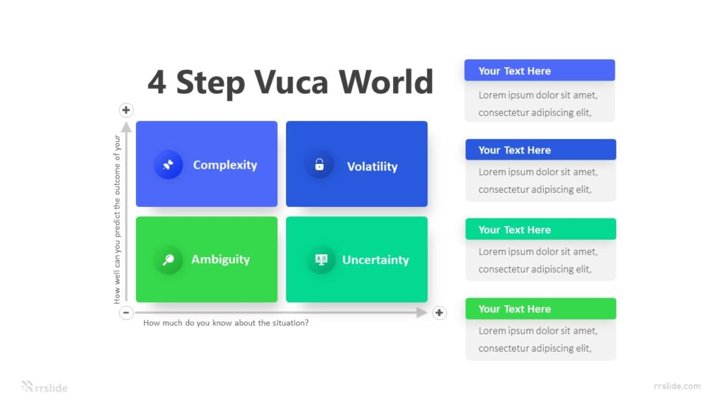 4 Step Vuca World Infographic Template