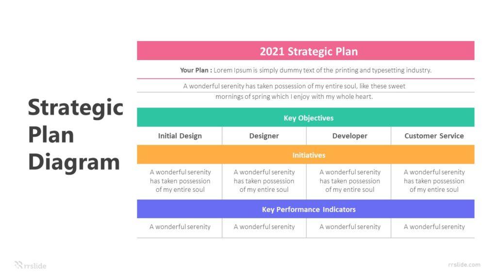 4 Strategic Plan Diagram Infographic Template