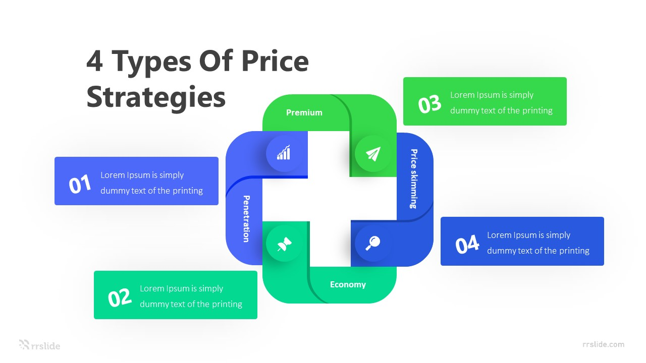 4 Types Of Price Strategies Infographic Template
