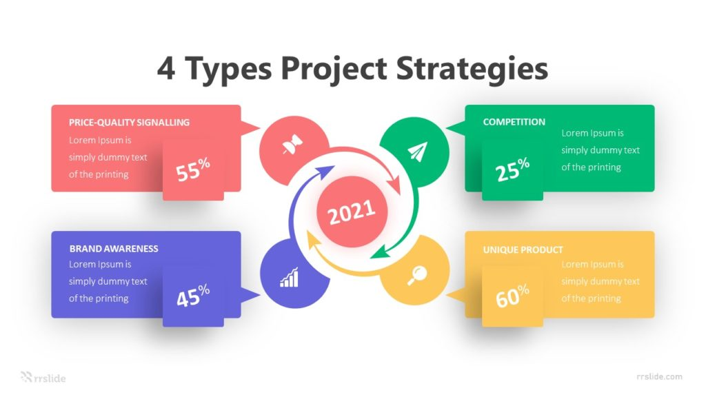 4 Types Project Strategies Infographic Template