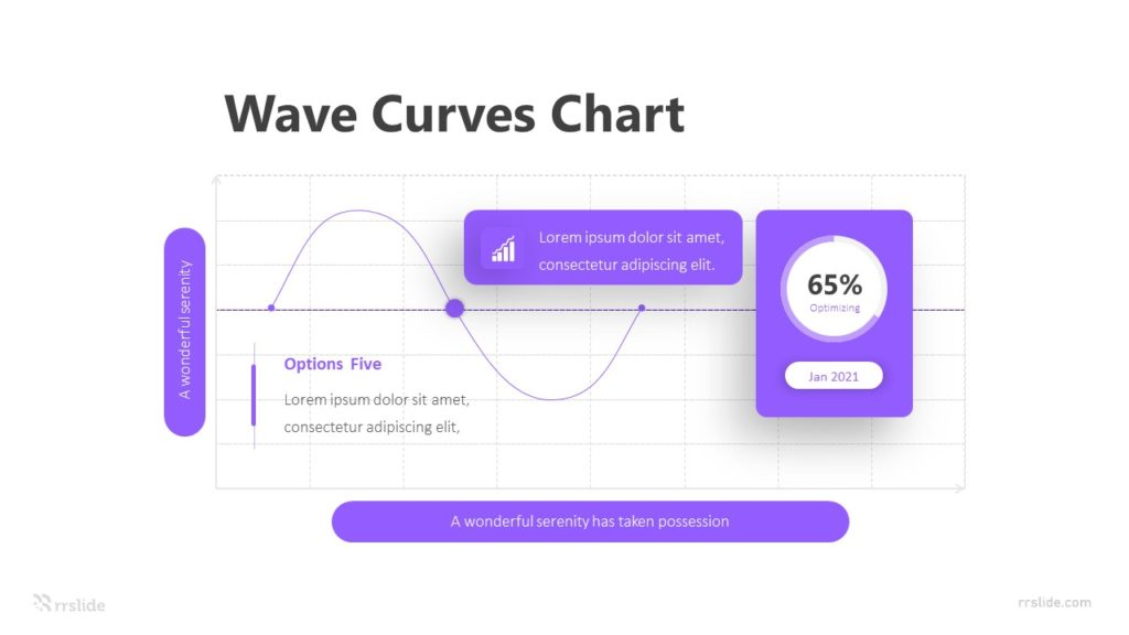 4 Wave Curves Chart Infographic Template
