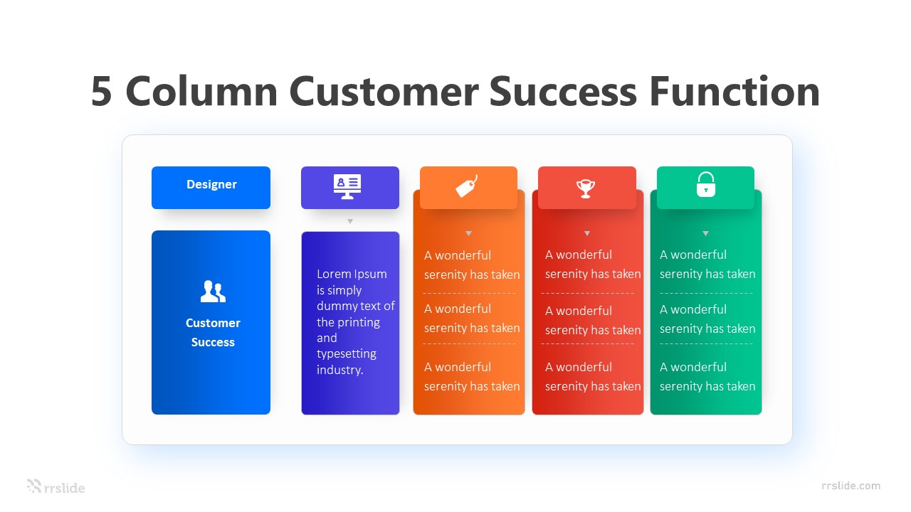 5 Column Customer Success Function Infographic Template